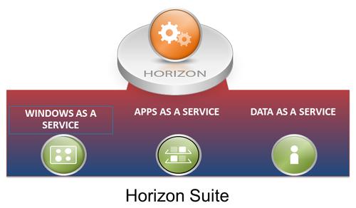 VMworld Highlight; vmware Horizon Suite & Horizon Data demo (formerly Octopus) (2/2)